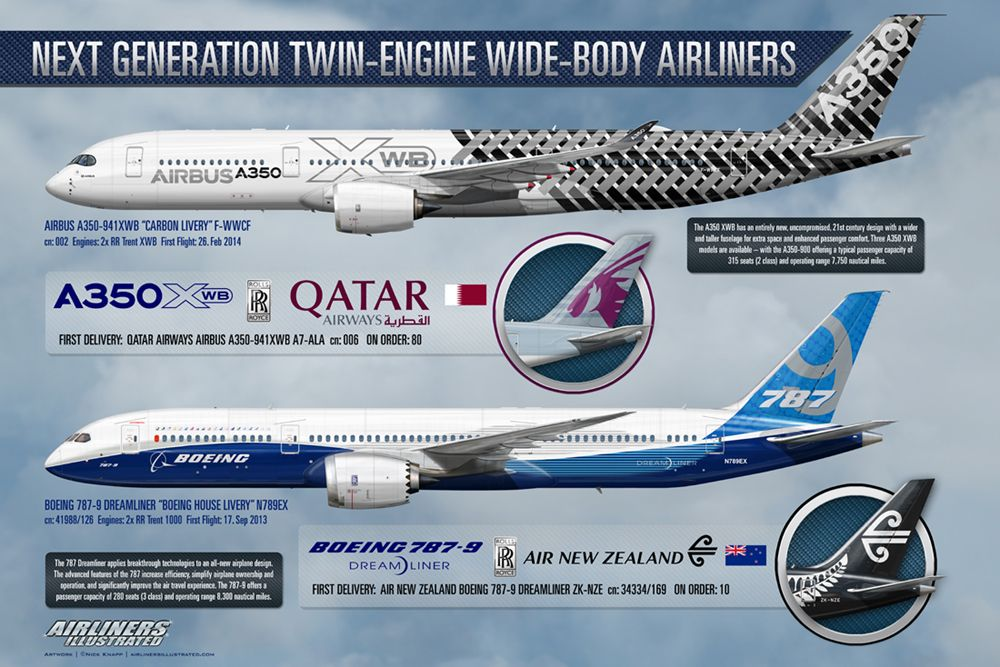 Picture Qatar A350 and Boeing 787 comparison