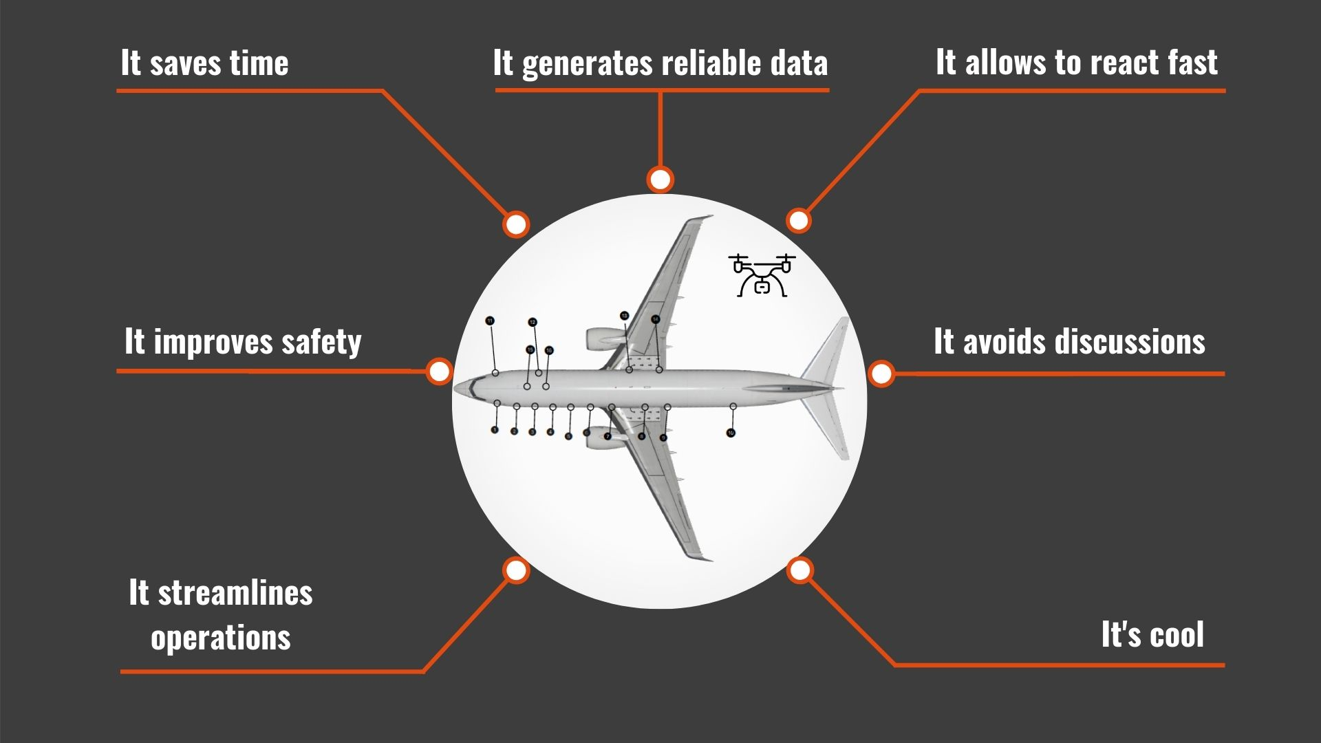 7 reasons why aircraft maintenance technicians should use drones
